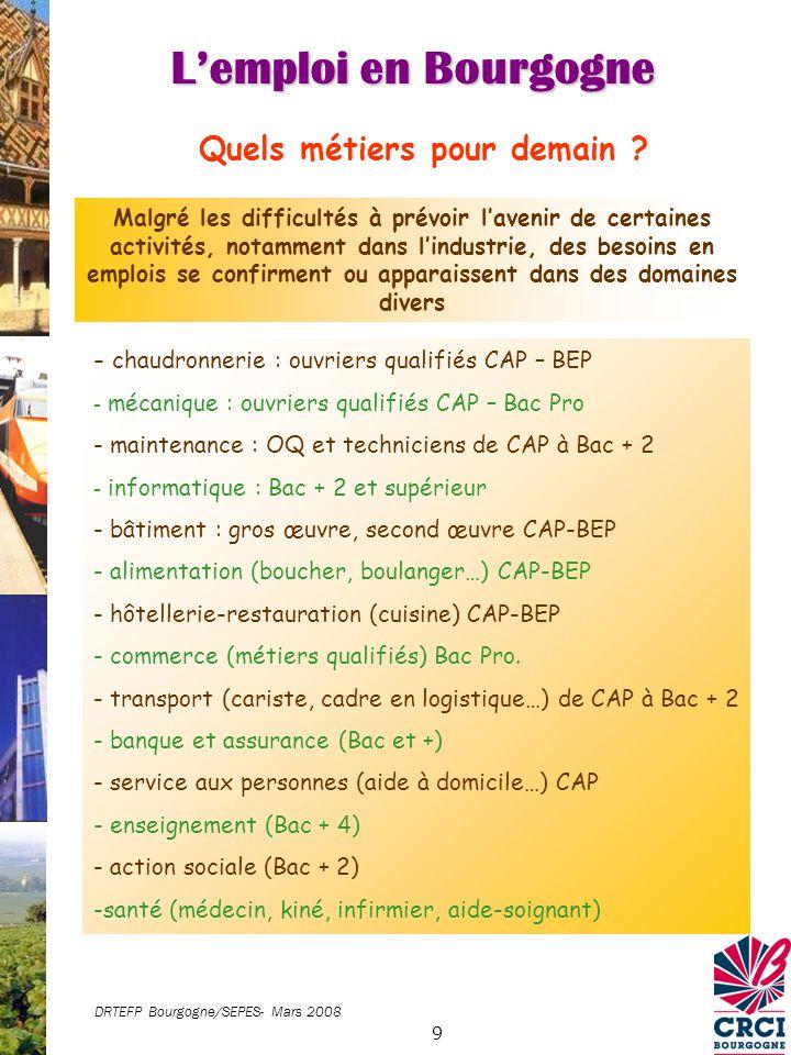 10 Extrait de lEtude nationale « métiers en 2015 » Les principales familles professionnelles créatrices demplois dans lindustrie (créations + remplacements) France Conducteur de véhicule 240.000 3.400 O.Q.