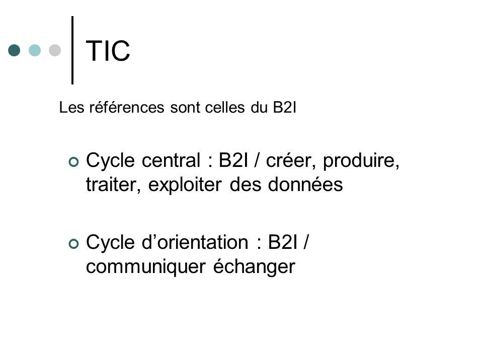 TIC Cycle central : B2I / créer, produire, traiter, exploiter des données Cycle dorientation : B2I / communiquer échanger Les références sont celles d