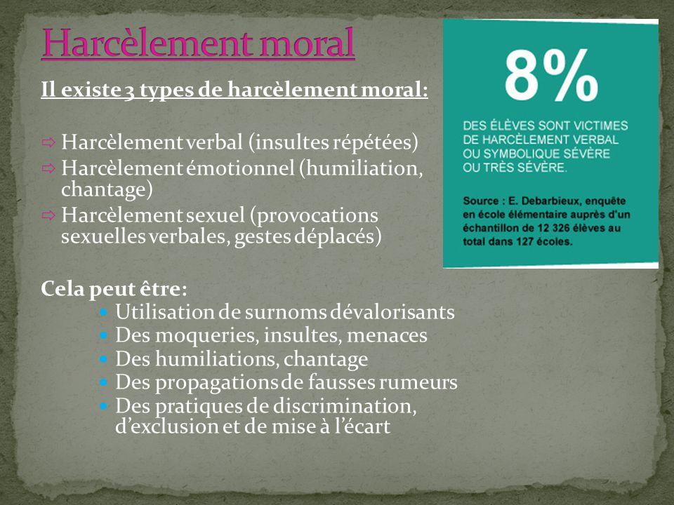 Il existe 3 types de harcèlement moral: Harcèlement verbal (insultes répétées) Harcèlement émotionnel (humiliation, chantage) Harcèlement sexuel (prov