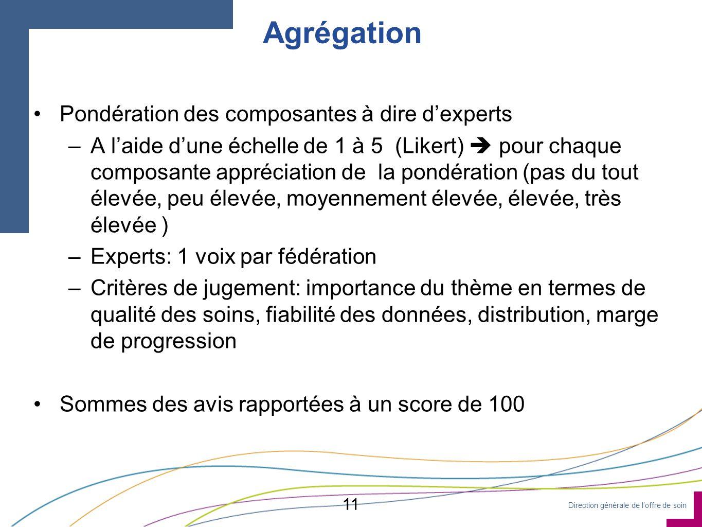 Direction générale de loffre de soin Agrégation 11 Pondération des composantes à dire dexperts –A laide dune échelle de 1 à 5 (Likert) pour chaque com