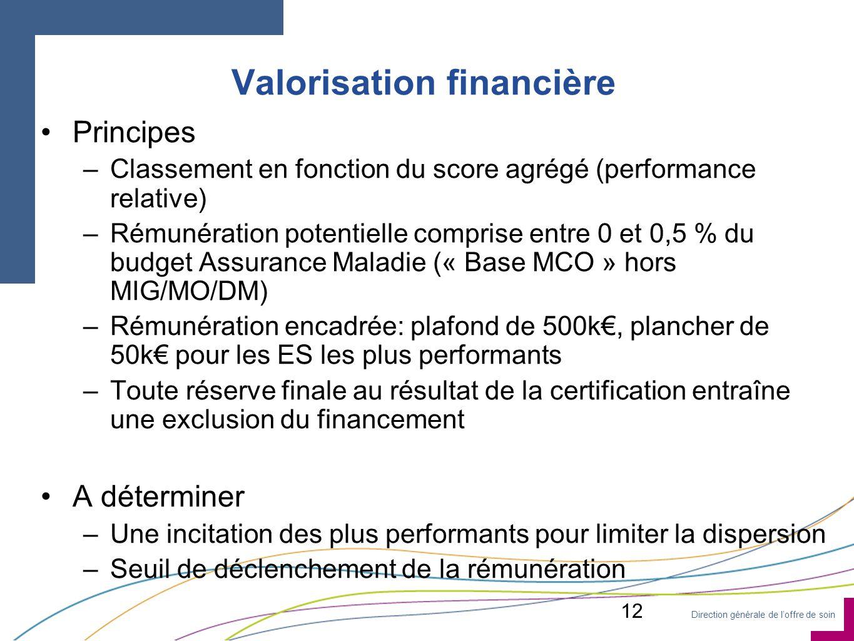 Direction générale de loffre de soin Valorisation financière Principes –Classement en fonction du score agrégé (performance relative) –Rémunération po