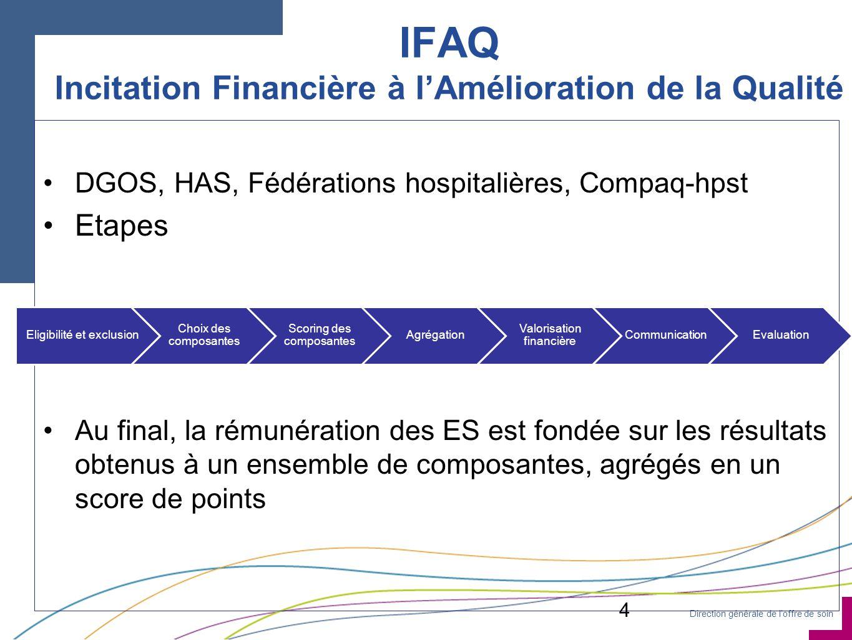 Direction générale de loffre de soin IFAQ Incitation Financière à lAmélioration de la Qualité DGOS, HAS, Fédérations hospitalières, Compaq-hpst Etapes