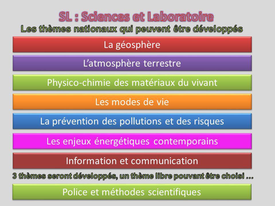 La géosphère Latmosphère terrestre Physico-chimie des matériaux du vivant Les modes de vie La prévention des pollutions et des risques Les enjeux éner