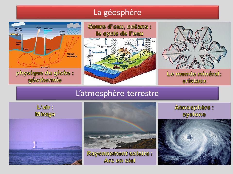 La géosphère Latmosphère terrestre