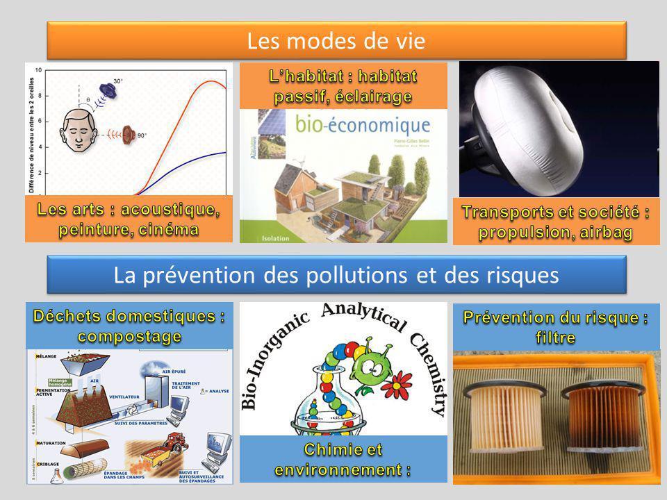 Les modes de vie La prévention des pollutions et des risques