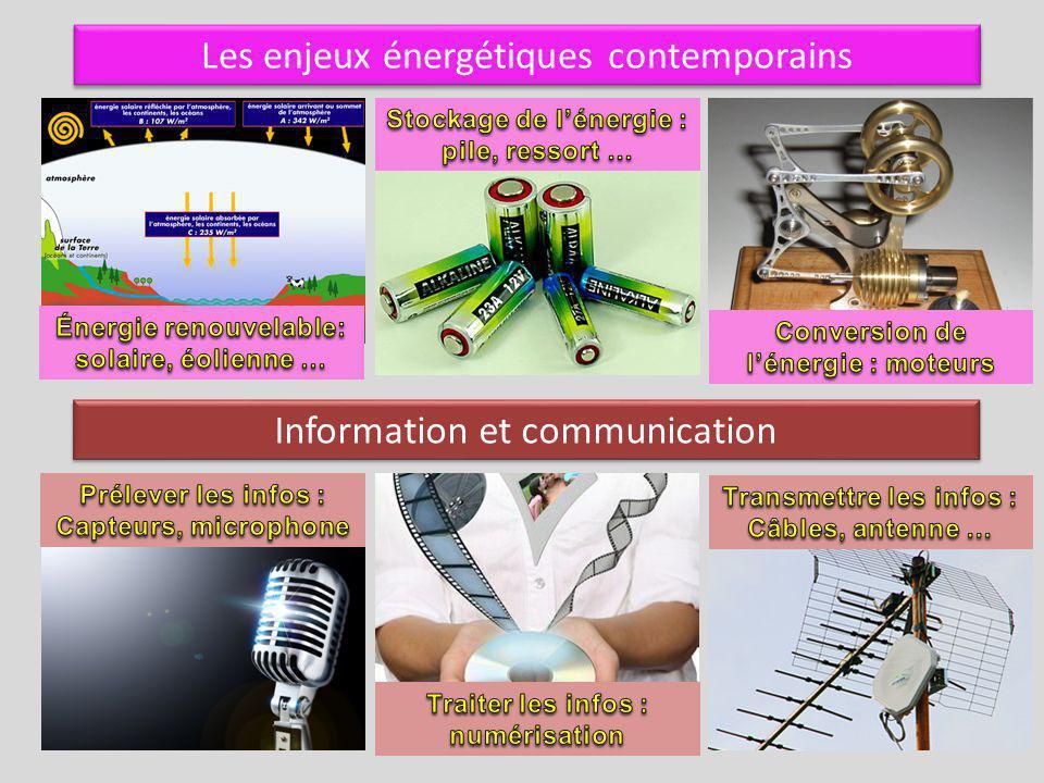 Les enjeux énergétiques contemporains Information et communication
