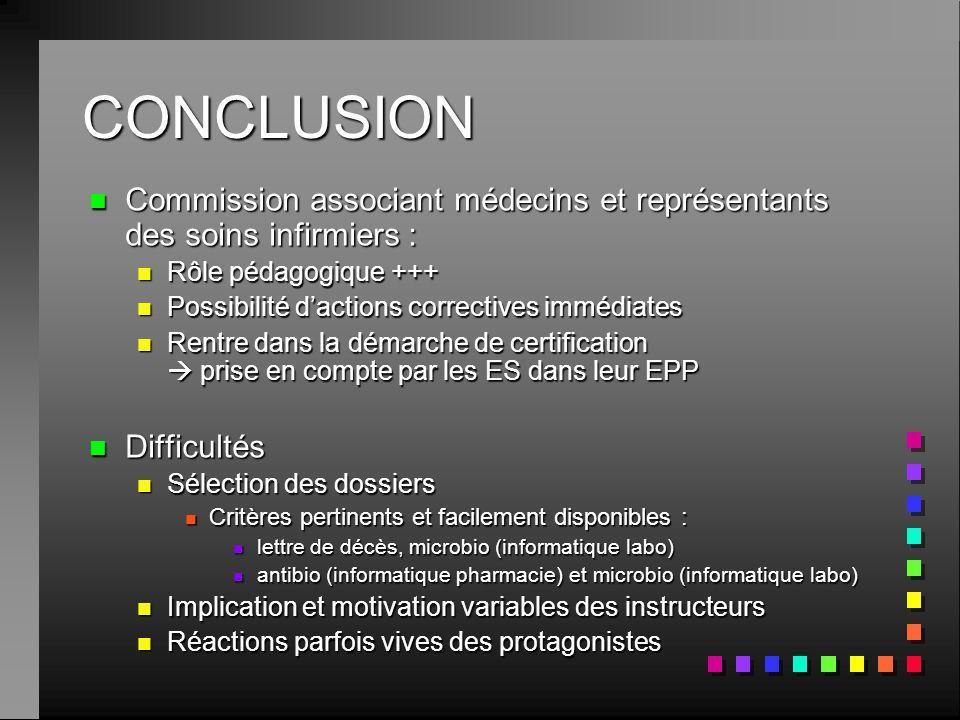 CONCLUSION n Commission associant médecins et représentants des soins infirmiers : n Rôle pédagogique +++ n Possibilité dactions correctives immédiate