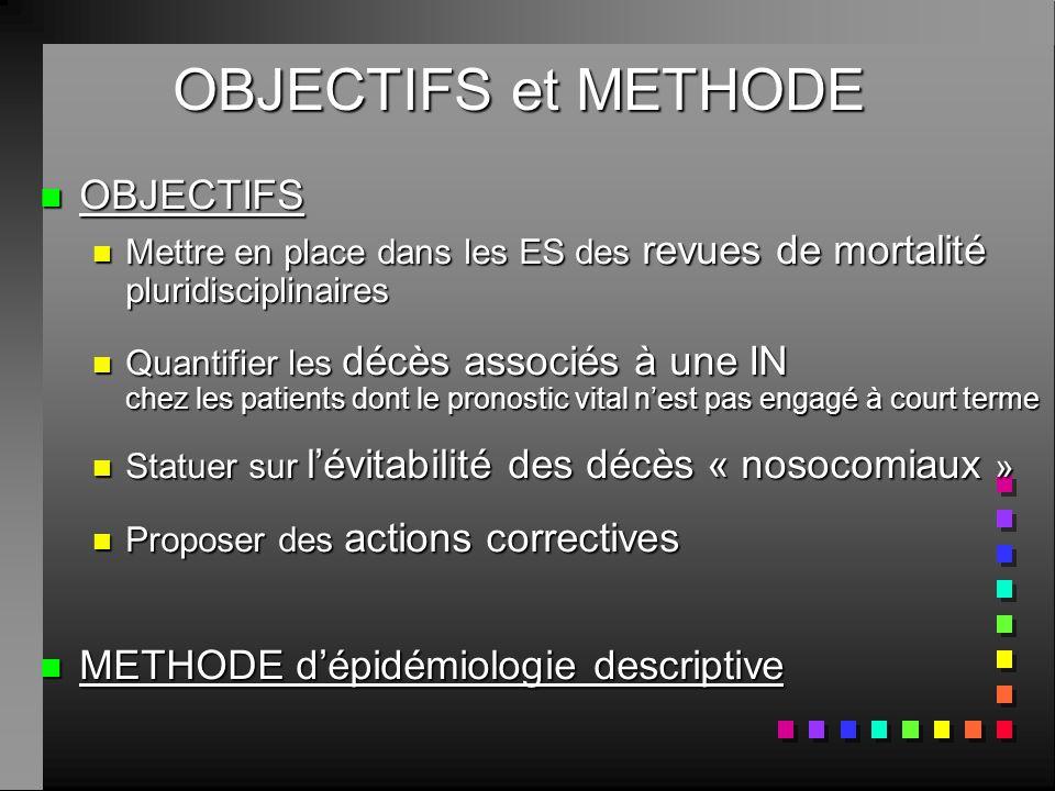 OBJECTIFS et METHODE n OBJECTIFS n Mettre en place dans les ES des revues de mortalité pluridisciplinaires n Quantifier les décès associés à une IN ch
