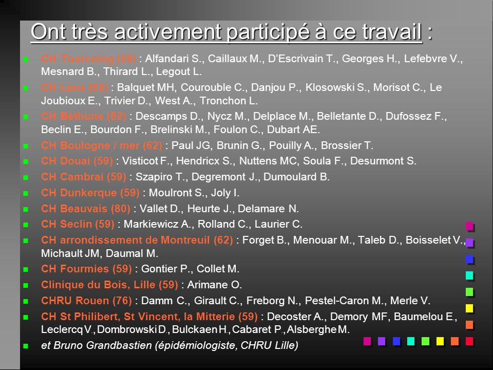 Ont très activement participé à ce travail : n n CH Tourcoing (59) : Alfandari S., Caillaux M., DEscrivain T., Georges H., Lefebvre V., Mesnard B., Thirard L., Legout L.