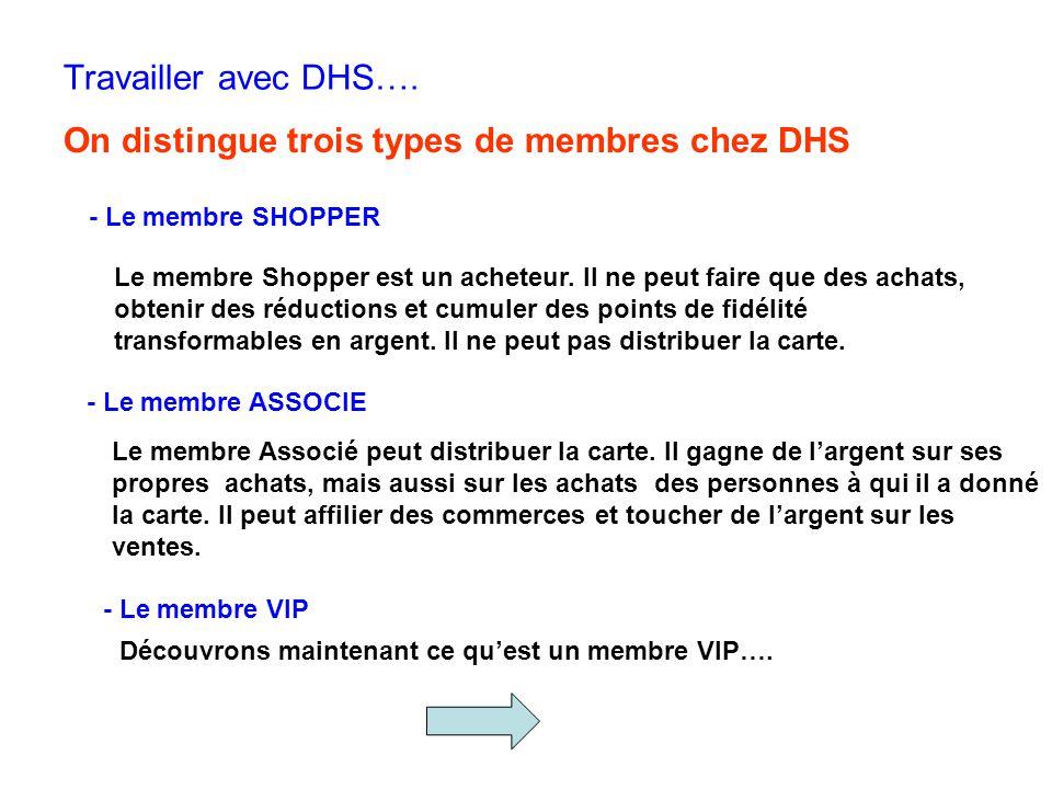 Travailler avec DHS…. On distingue trois types de membres chez DHS - Le membre SHOPPER Le membre Shopper est un acheteur. Il ne peut faire que des ach