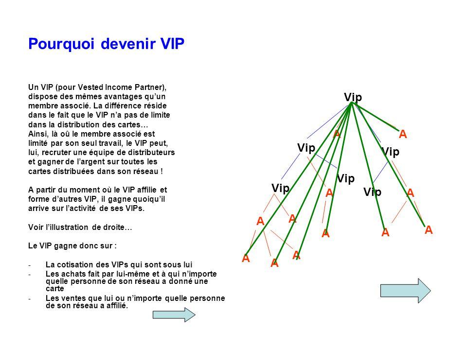 Pourquoi devenir VIP Un VIP (pour Vested Income Partner), dispose des mêmes avantages quun membre associé. La différence réside dans le fait que le VI