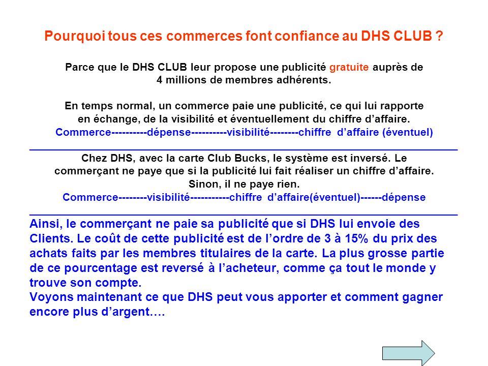 Pourquoi tous ces commerces font confiance au DHS CLUB ? Parce que le DHS CLUB leur propose une publicité gratuite auprès de 4 millions de membres adh