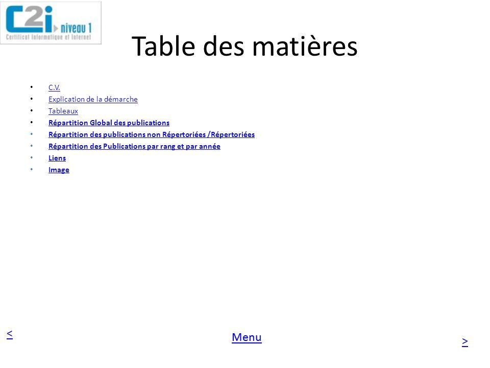 < > Menu Table des matières C.V. Explication de la démarche Tableaux Répartition Global des publications Répartition des publications non Répertoriées