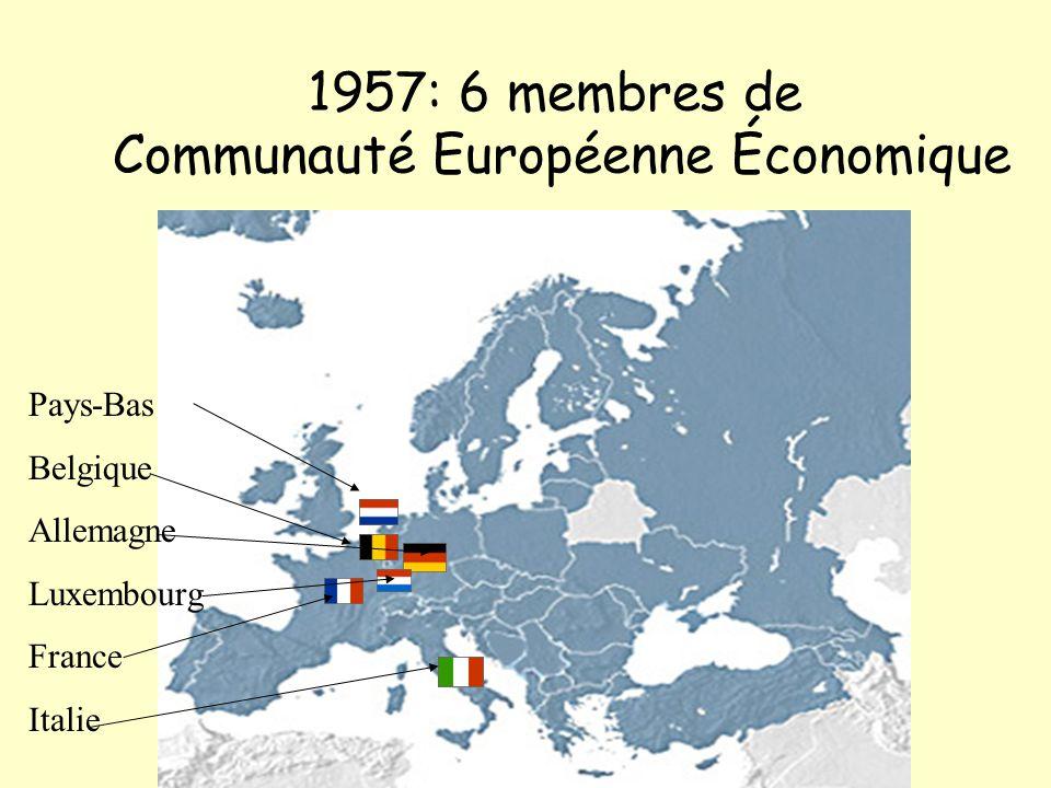 1973: on passe de 6 à 9 membres Irlande Royaume-Uni Danemark Pays-Bas Belgique Allemagne Luxembourg France Italie