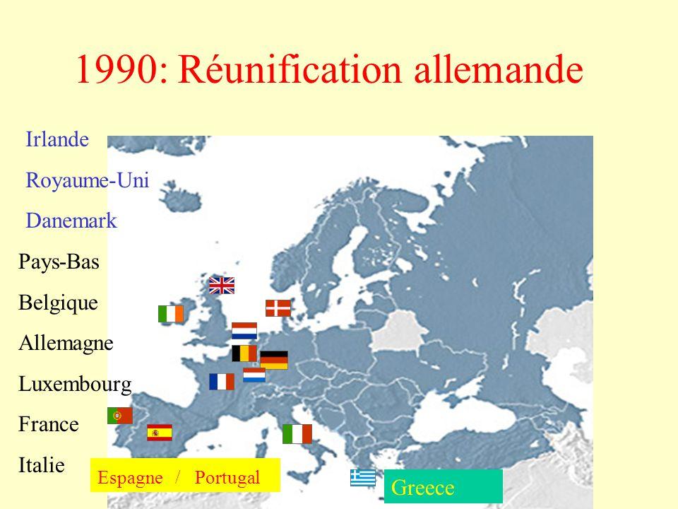 Grèce 1995: 3 nouveaux membres LAutriche+ La Finlande+ La Suède Irlande Royaume-Uni Danemark Pays-Bas Belgique Allemagne Luxembourg France Italie Espagne / Portugal Autriche Suède Finlande