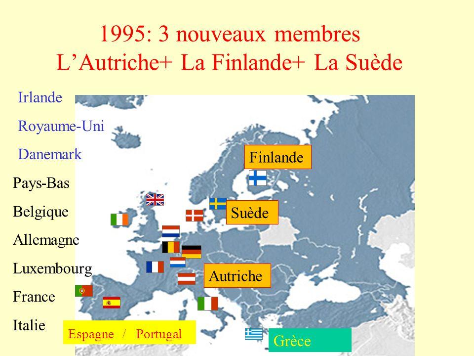 Mai 2004: Adhésion de 10 autres pays Grèce Estonie Lettonie Lituanie Pologne République tchèque Slovaquie Hongrie Slovénie Chypre Malte Irlande Royaume-Uni Danemark Pays-Bas Belgique Allemagne Luxembourg France Italie Espagne / Portugal Autriche Finlande Suède
