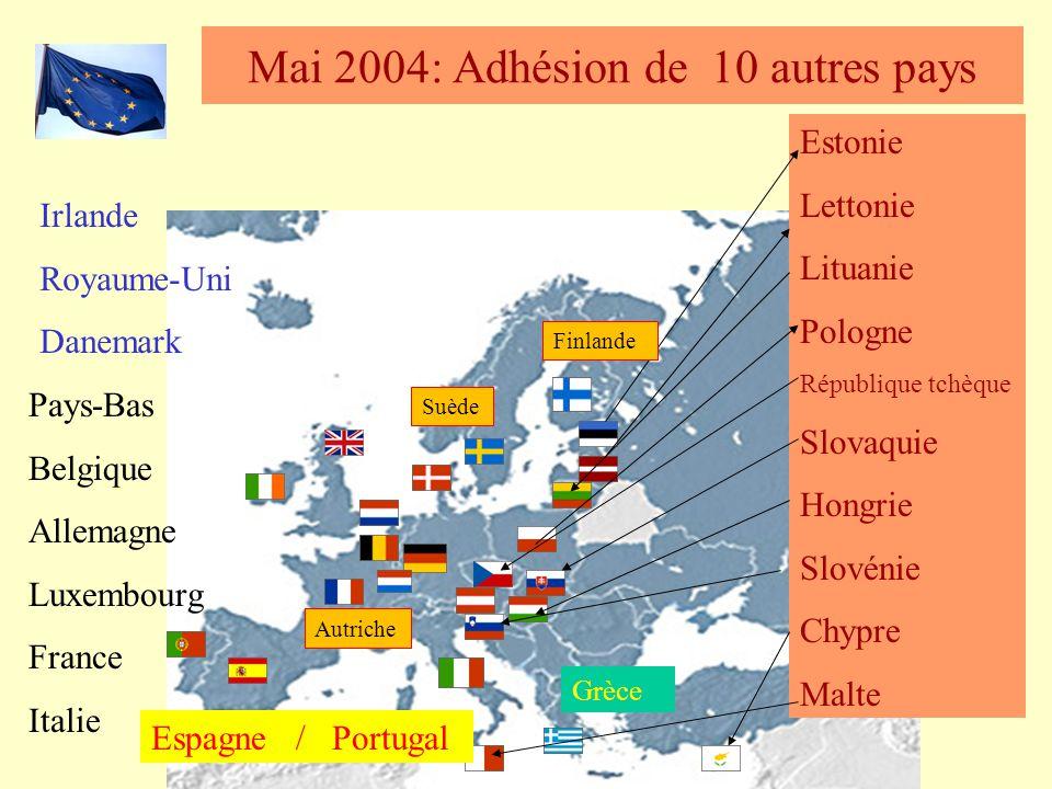Mai 2004: Adhésion de 10 autres pays Grèce Estonie Lettonie Lituanie Pologne République tchèque Slovaquie Hongrie Slovénie Chypre Malte Irlande Royaum