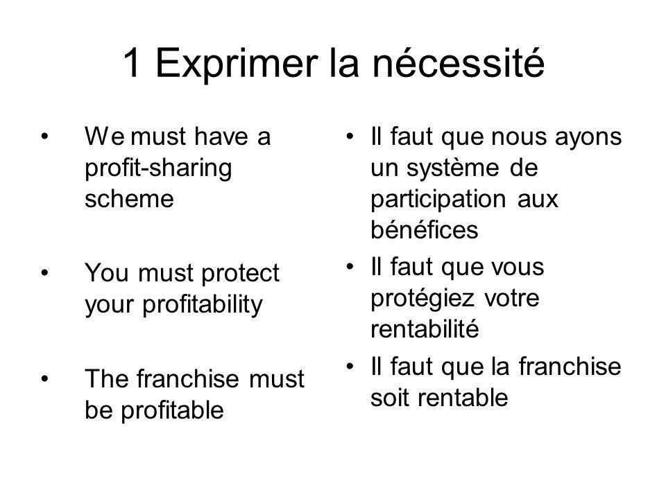1 Exprimer la nécessité We must have a profit-sharing scheme You must protect your profitability The franchise must be profitable Il faut que nous ayo