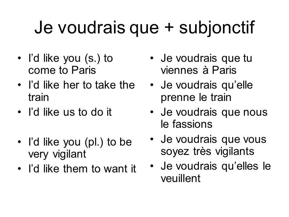 Je voudrais que + subjonctif Id like you (s.) to come to Paris Id like her to take the train Id like us to do it Id like you (pl.) to be very vigilant Id like them to want it Je voudrais que tu viennes à Paris Je voudrais quelle prenne le train Je voudrais que nous le fassions Je voudrais que vous soyez très vigilants Je voudrais quelles le veuillent
