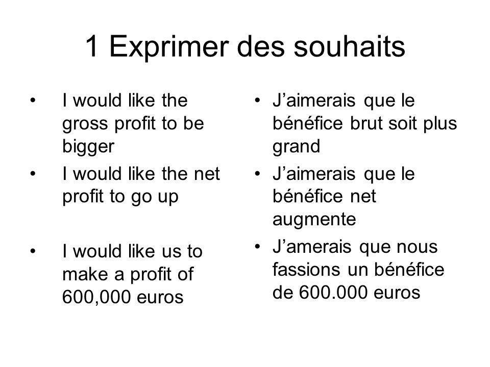 1 Exprimer des souhaits I would like the gross profit to be bigger I would like the net profit to go up I would like us to make a profit of 600,000 eu
