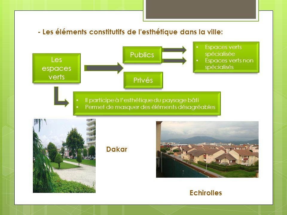 - Les éléments constitutifs de l'esthétique dans la ville: Les espaces verts Publics Privés Espaces verts spécialisée Espaces verts non spécialisés Il