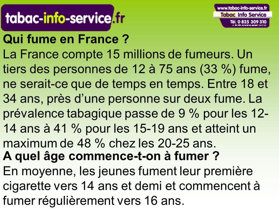 Qui fume en France ? La France compte 15 millions de fumeurs. Un tiers des personnes de 12 à 75 ans (33 %) fume, ne serait-ce que de temps en temps. E