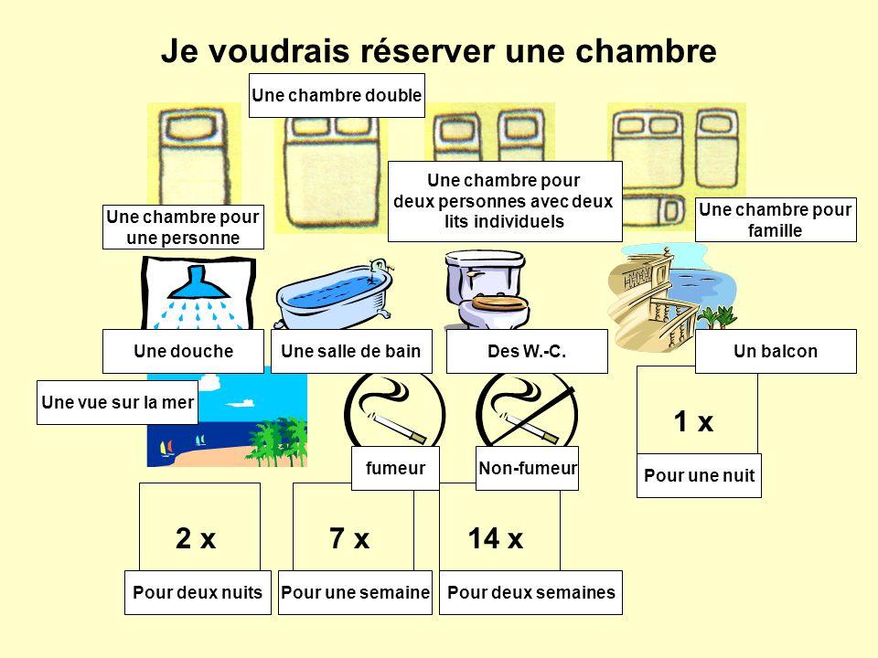 Je voudrais réserver une chambre 1 x 7 x2 x14 x Une chambre pour une personne Une chambre double Une chambre pour deux personnes avec deux lits indivi
