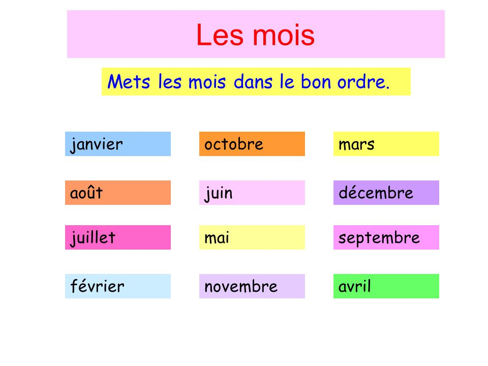 Can you remember how to say morning & afternoon in French?