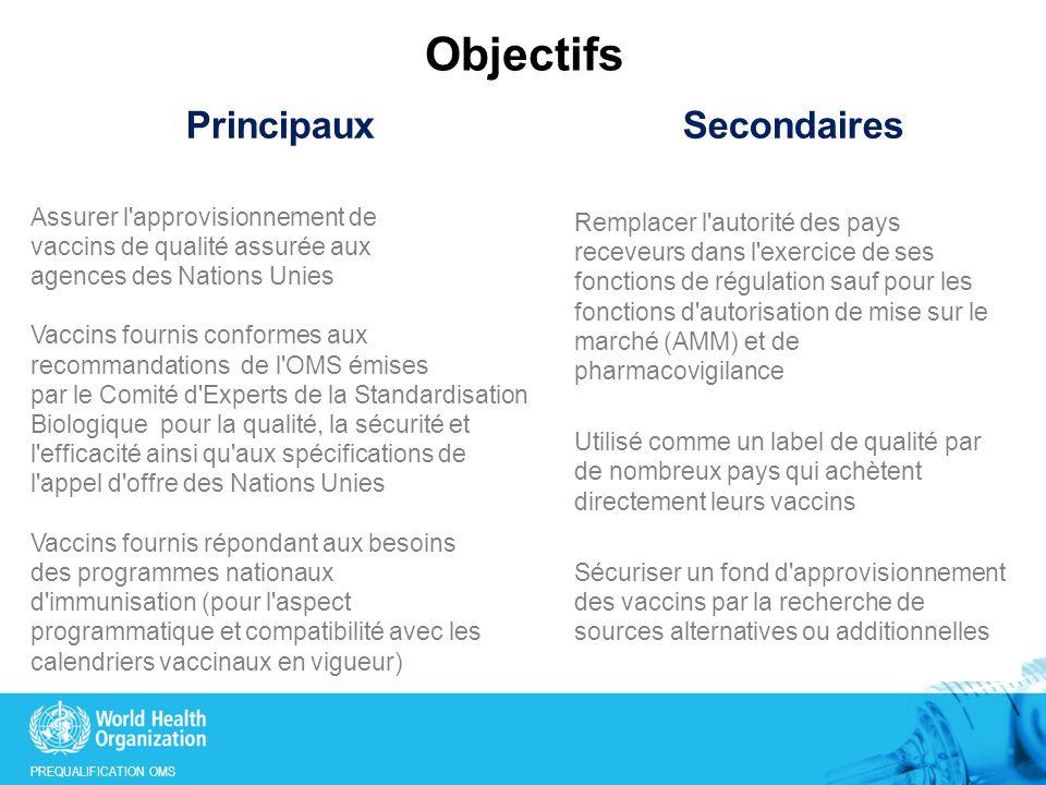 PREQUALIFICATION OMS Objectifs Principaux Assurer l approvisionnement de vaccins de qualité assurée aux agences des Nations Unies Vaccins fournis conformes aux recommandations de l OMS émises par le Comité d Experts de la Standardisation Biologique pour la qualité, la sécurité et l efficacité ainsi qu aux spécifications de l appel d offre des Nations Unies Vaccins fournis répondant aux besoins des programmes nationaux d immunisation (pour l aspect programmatique et compatibilité avec les calendriers vaccinaux en vigueur) Secondaires Remplacer l autorité des pays receveurs dans l exercice de ses fonctions de régulation sauf pour les fonctions d autorisation de mise sur le marché (AMM) et de pharmacovigilance Utilisé comme un label de qualité par de nombreux pays qui achètent directement leurs vaccins Sécuriser un fond d approvisionnement des vaccins par la recherche de sources alternatives ou additionnelles