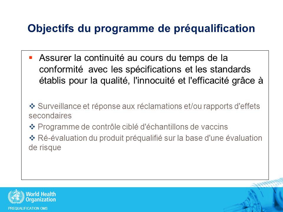 PREQUALIFICATION OMS Objectifs du programme de préqualification Assurer la continuité au cours du temps de la conformité avec les spécifications et les standards établis pour la qualité, l innocuité et l efficacité grâce à Surveillance et réponse aux réclamations et/ou rapports d effets secondaires Programme de contrôle ciblé d échantillons de vaccins Ré-évaluation du produit préqualifié sur la base d une évaluation de risque