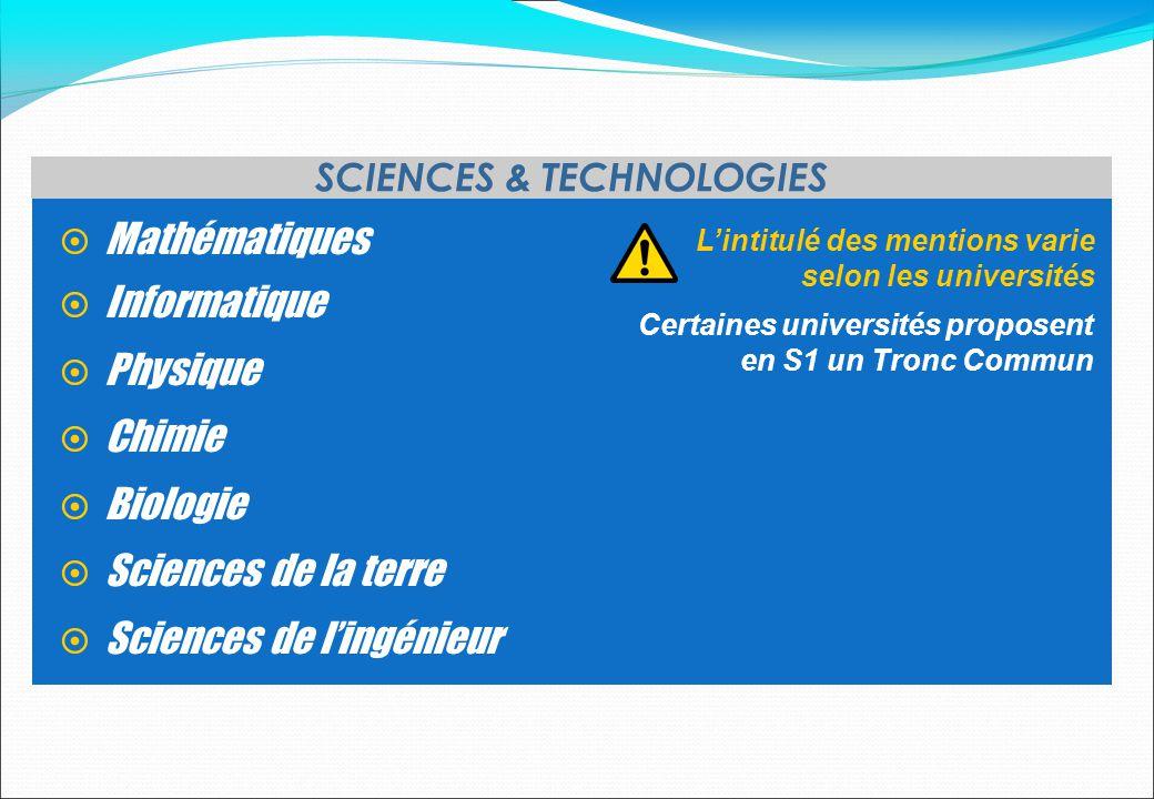 SCIENCES & TECHNOLOGIES Lintitulé des mentions varie selon les universités Certaines universités proposent en S1 un Tronc Commun Mathématiques Informa
