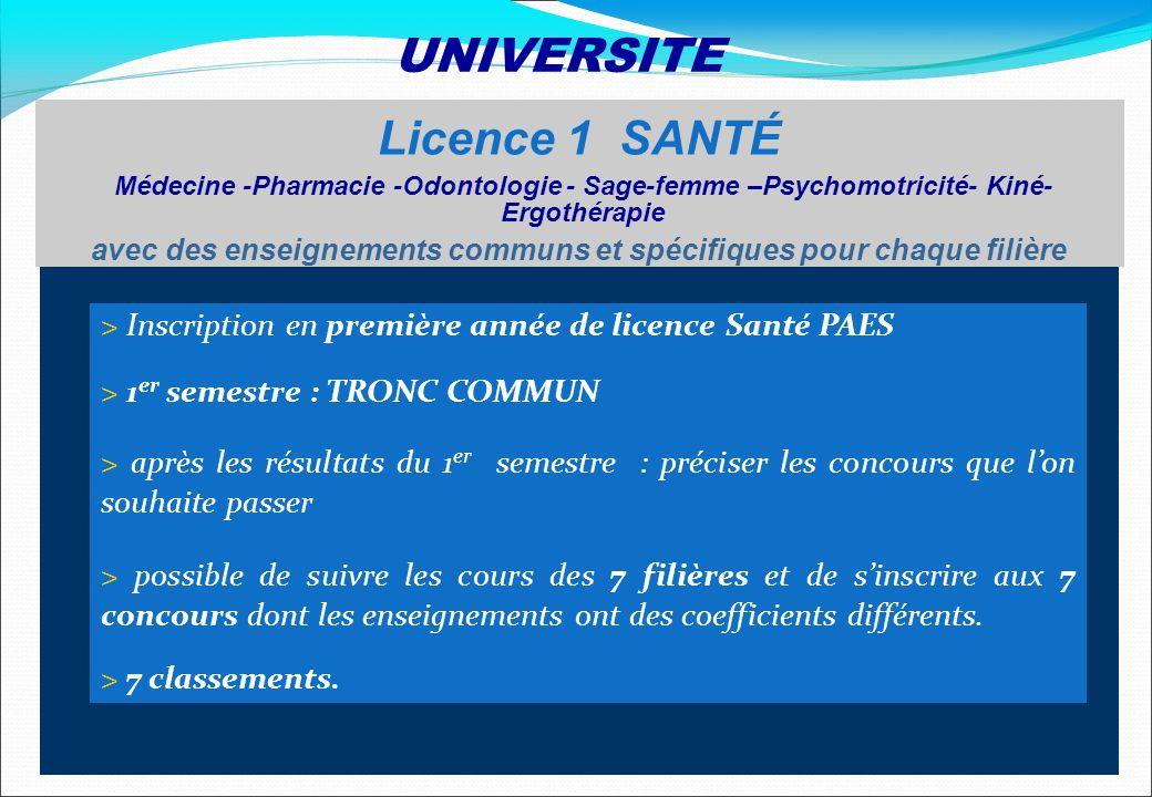 Licence 1 SANTÉ Médecine -Pharmacie -Odontologie - Sage-femme –Psychomotricité- Kiné- Ergothérapie > Inscription en première année de licence Santé PA