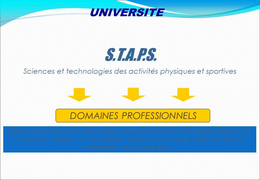 DOMAINES PROFESSIONNELS Management du sport, sponsoring, communication, conception/distribution de produits sportifs, entraînement, métiers de la form