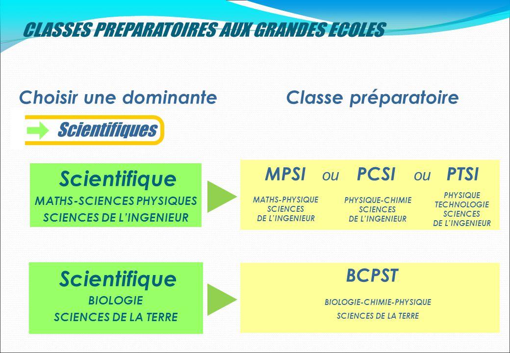 Choisir une dominante Classe préparatoire Scientifique MATHS-SCIENCES PHYSIQUES SCIENCES DE LINGENIEUR MPSI ou PCSI ou PTSI MATHS-PHYSIQUE SCIENCES DE