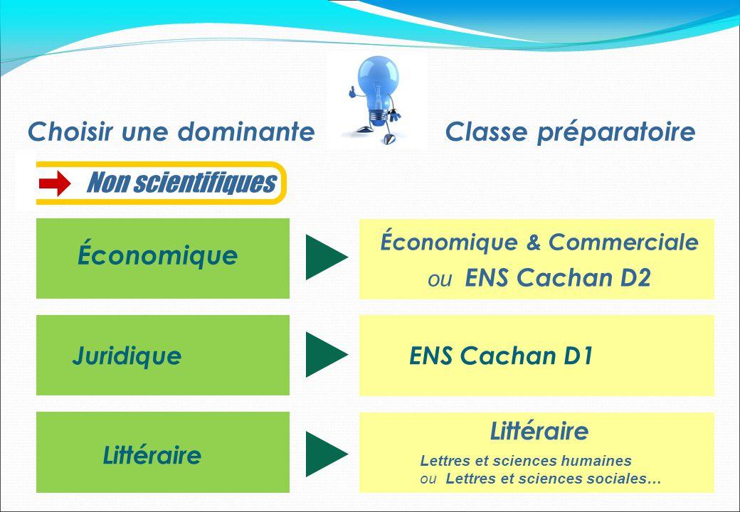 Économique Choisir une dominante Classe préparatoire Économique & Commerciale ou ENS Cachan D2 Littéraire Juridique ENS Cachan D1 Littéraire Lettres e