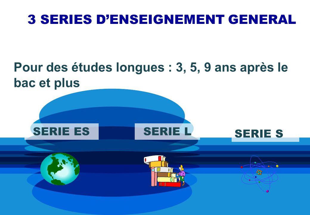 3 SERIES DENSEIGNEMENT GENERAL Pour des études longues : 3, 5, 9 ans après le bac et plus SERIE ESSERIE L SERIE S