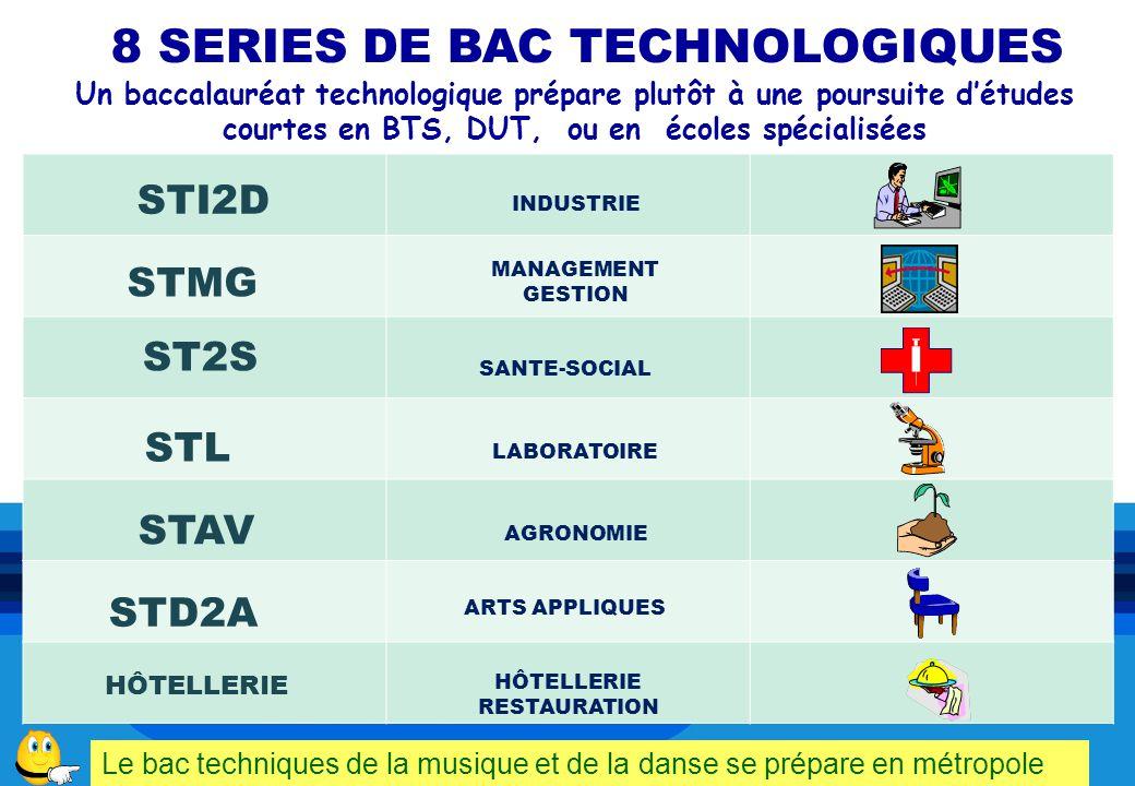 STI2D INDUSTRIE 8 SERIES DE BAC TECHNOLOGIQUES Un baccalauréat technologique prépare plutôt à une poursuite détudes courtes en BTS, DUT, ou en écoles