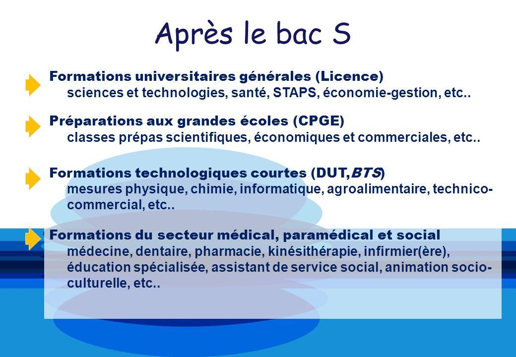 Après le bac S Formations universitaires générales (Licence) sciences et technologies, santé, STAPS, économie-gestion, etc.. Préparations aux grandes