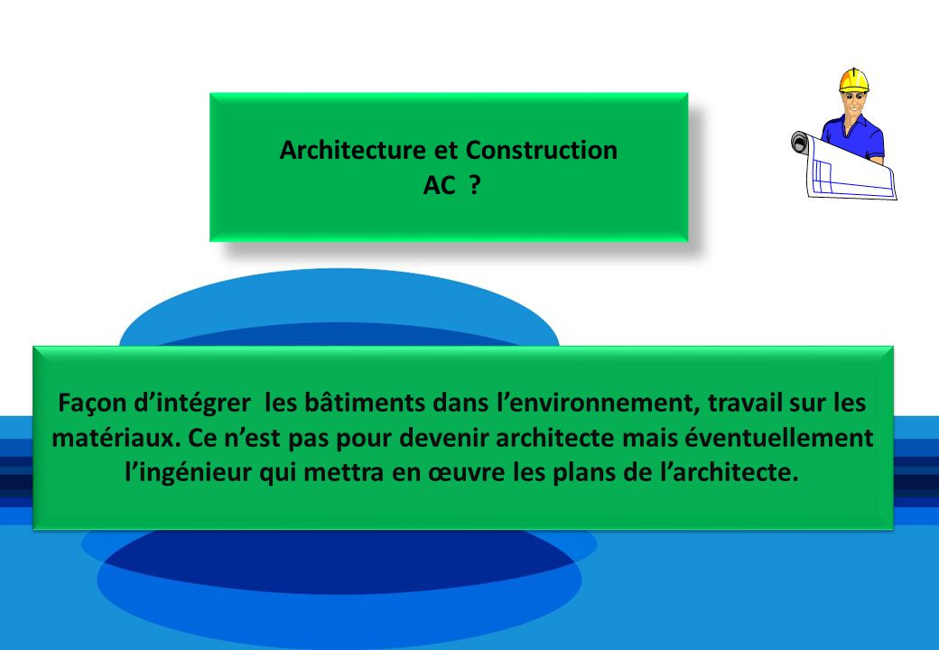 Architecture et Construction AC ? Architecture et Construction AC ? Façon dintégrer les bâtiments dans lenvironnement, travail sur les matériaux. Ce n