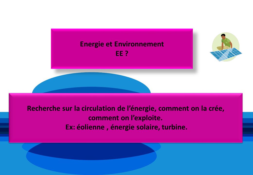 Energie et Environnement EE ? Energie et Environnement EE ? Recherche sur la circulation de lénergie, comment on la crée, comment on lexploite. Ex: éo