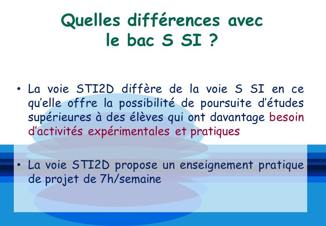 Quelles différences avec le bac S SI ? La voie STI2D diffère de la voie S SI en ce quelle offre la possibilité de poursuite détudes supérieures à des