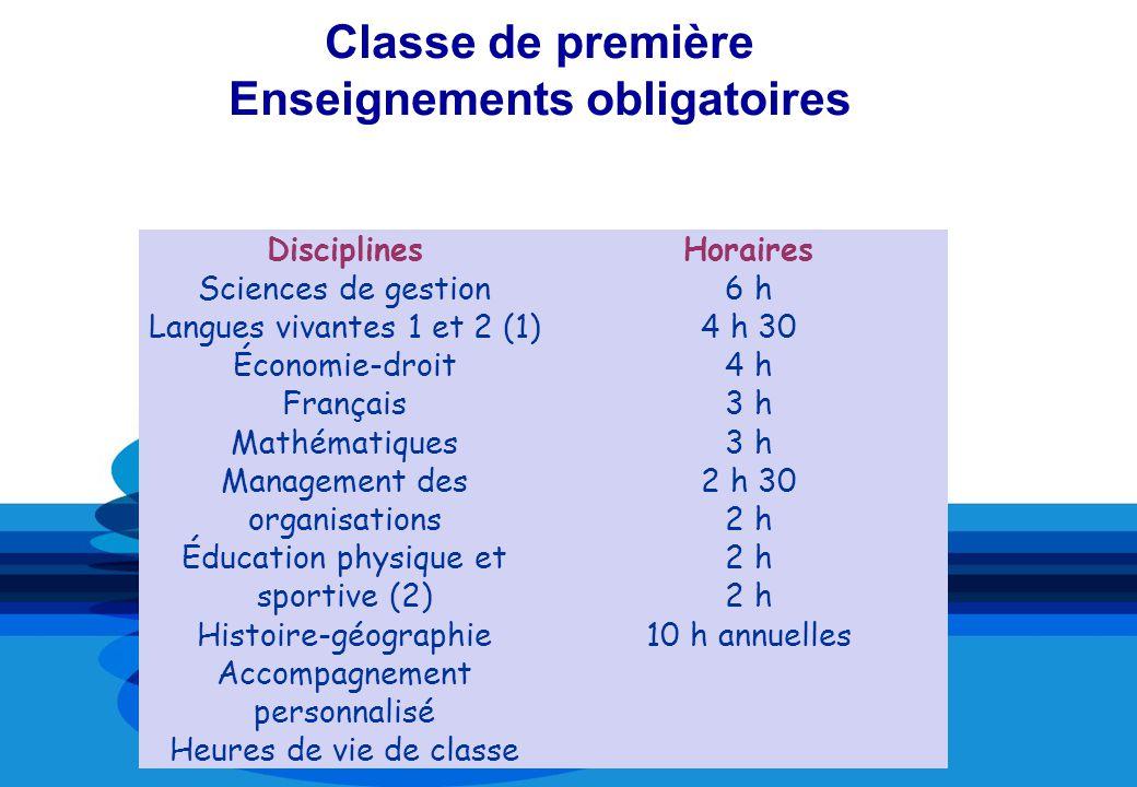 DisciplinesHoraires Sciences de gestion Langues vivantes 1 et 2 (1) Économie-droit Français Mathématiques Management des organisations Éducation physi