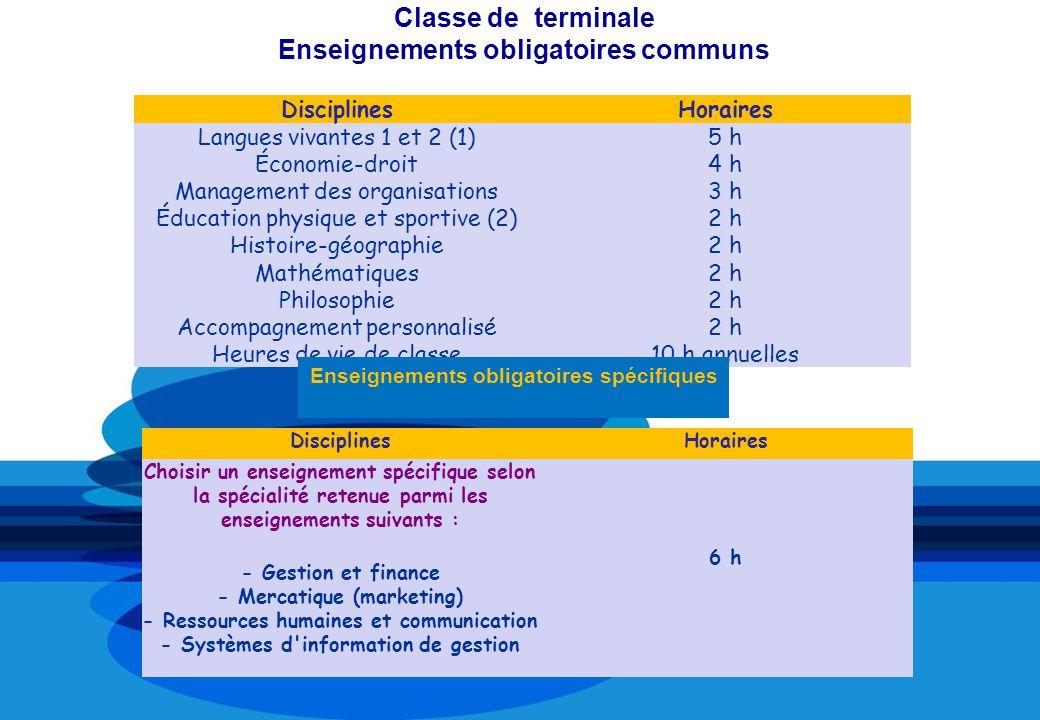 DisciplinesHoraires Langues vivantes 1 et 2 (1) Économie-droit Management des organisations Éducation physique et sportive (2) Histoire-géographie Mat