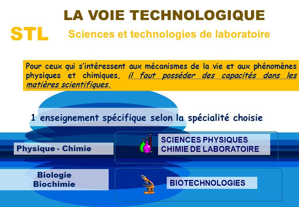 BIOTECHNOLOGIES SCIENCES PHYSIQUES CHIMIE DE LABORATOIRE STL Physique - Chimie Biologie Biochimie LA VOIE TECHNOLOGIQUE Sciences et technologies de laboratoire Pour ceux qui sintéressent aux mécanismes de la vie et aux phénomènes physiques et chimiques, il faut posséder des capacités dans les matières scientifiques.