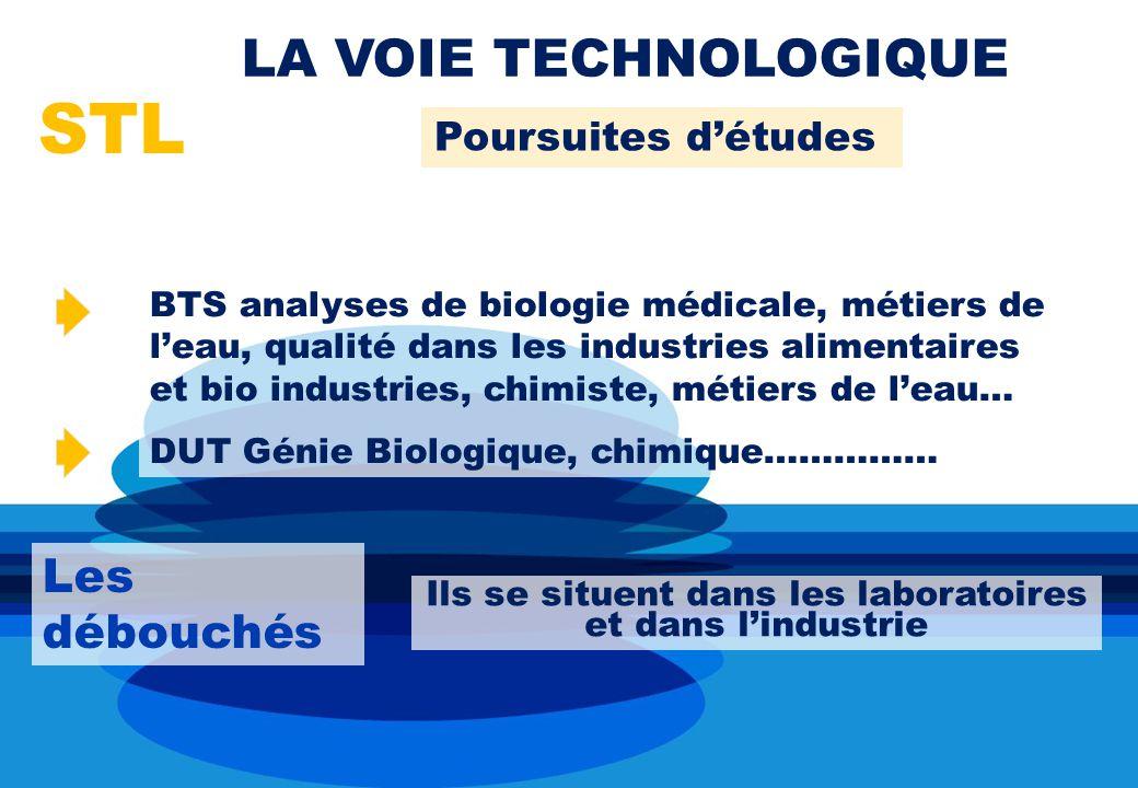 BTS analyses de biologie médicale, métiers de leau, qualité dans les industries alimentaires et bio industries, chimiste, métiers de leau… DUT Génie B