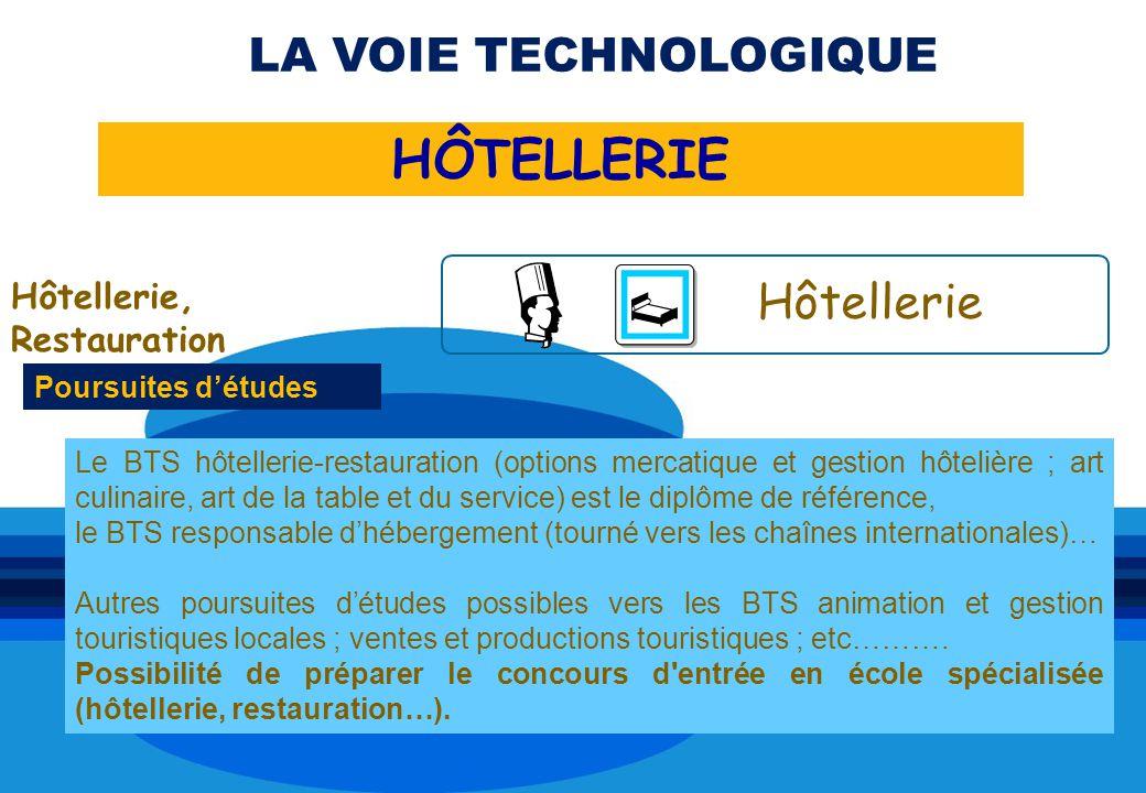 Hôtellerie, Restauration Hôtellerie LA VOIE TECHNOLOGIQUE HÔTELLERIE Le BTS hôtellerie-restauration (options mercatique et gestion hôtelière ; art cul