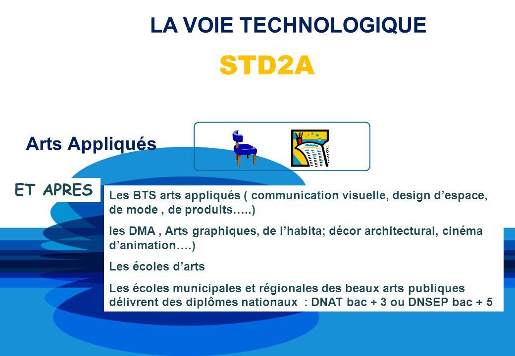 LA VOIE TECHNOLOGIQUE Arts Appliqués Les BTS arts appliqués ( communication visuelle, design despace, de mode, de produits…..) les DMA, Arts graphique