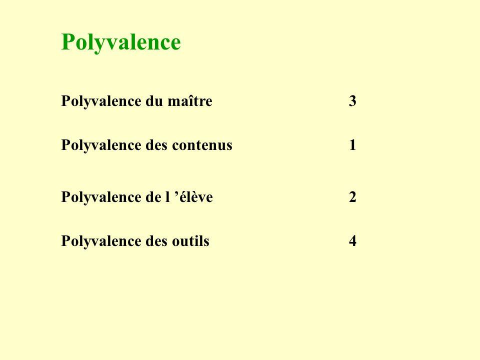 Polyvalence Polyvalence du maître Polyvalence des contenus Polyvalence de l élève Polyvalence des outils 1 2 3 4