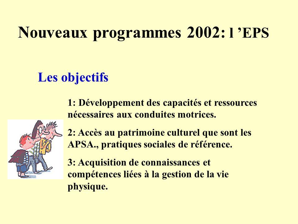 Nouveaux programmes 2002: l EPS Les objectifs 1: Développement des capacités et ressources nécessaires aux conduites motrices. 2: Accès au patrimoine