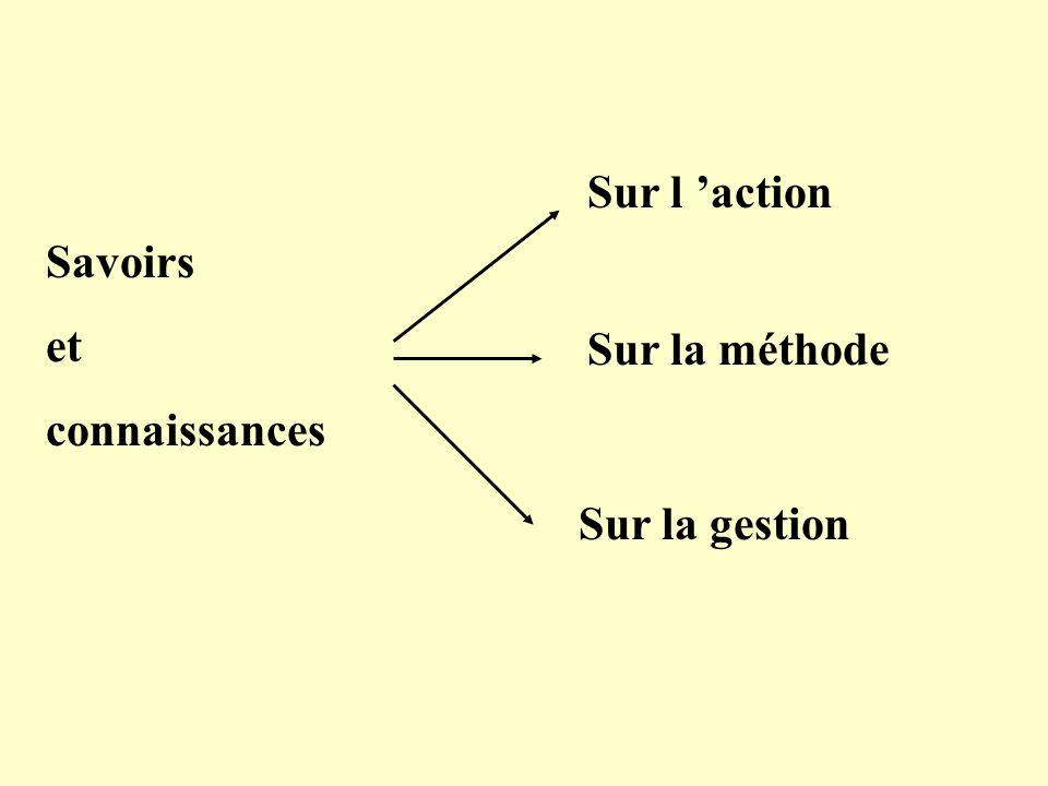 Savoirs et connaissances Sur l action Sur la méthode Sur la gestion